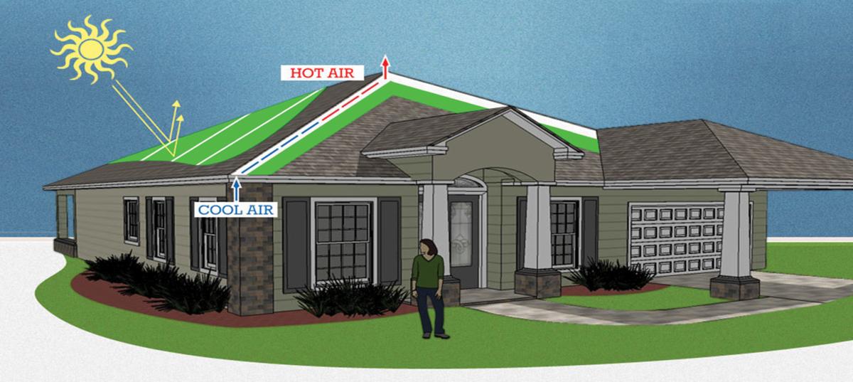 Heat Gain / Loss in Buildings